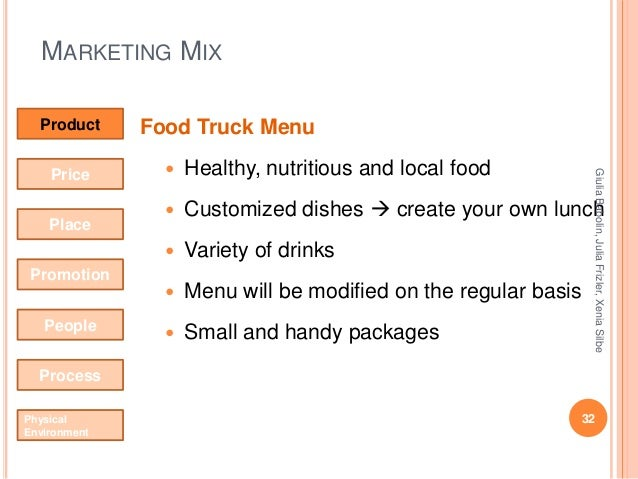 Example Pricing Strategy Food Truck