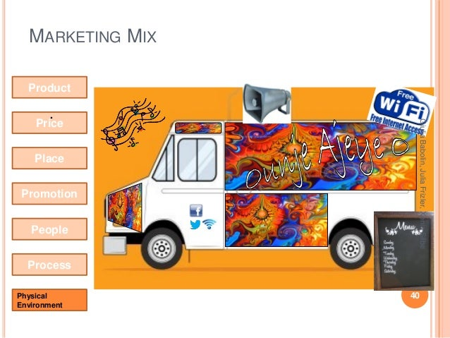 Food Truck Marketing Mix