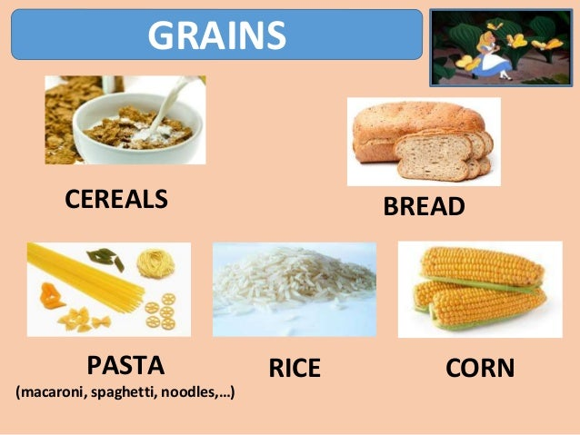 Food Vocabulary Alice