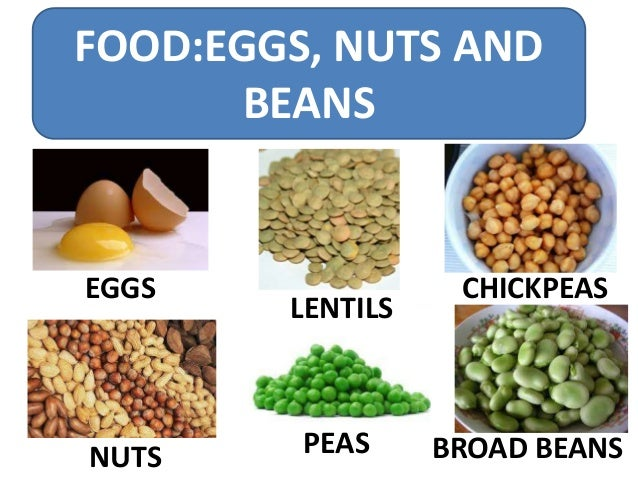 FOOD:EGGS, NUTS AND BEANS EGGS NUTS LENTILS PEAS BROAD BEANS CHICKPEAS
