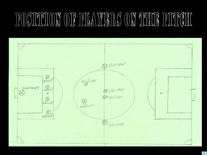 Football Presentation Slide 3