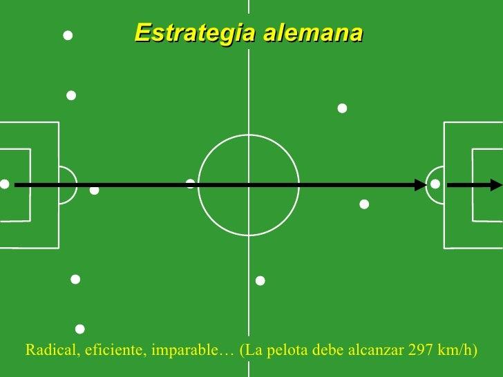 Football tactics Slide 3