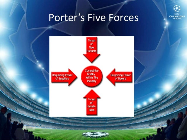 porter five forces on fragrance industry Re marks ecl 2-1 2 industry analysis porter's five forces provides a convenient framework for exploring the economic factors that affect the pro ts and prices of an industry.
