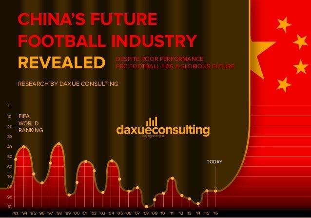 FOOTBALL INDUSTRY REVEALED CHINA'S FUTURE '93 10 90 80 70 60 50 40 30 20 1 10 '94 '95 '96 '97 '98 '99 '00 '01 '02 '03 '04 ...