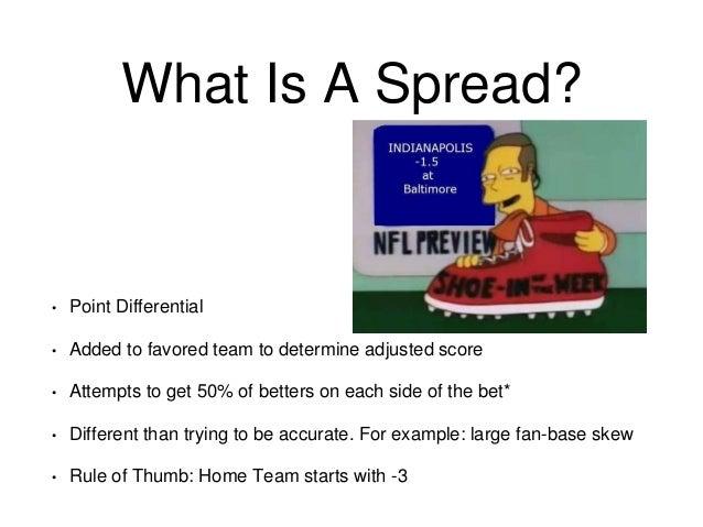 Football Spreads Slide 2