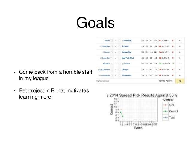 Football Spreads Slide 3
