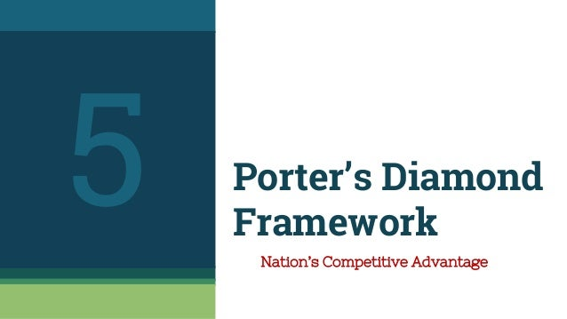 porters diamond bangladesh rmg Porter's diamond model is used to access clothing industry's likely  according  to bangladesh garment buying house association (bgba).