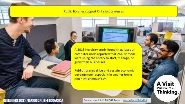Source: Nordicity's BRIDGE Report: https://bit.ly/2z6bP08 Public libraries help Ontarians find jobs A 2018 Nordicity study...