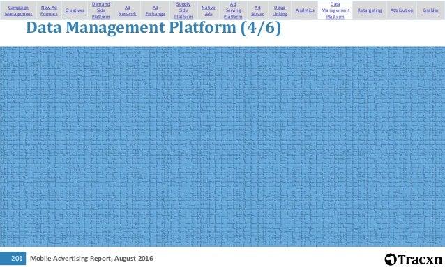 Mobile Advertising Report, August 2016202 Data Management Platform (5/6) Campaign Management New Ad Formats Creatives Dema...