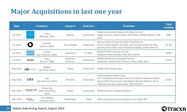 Mobile Advertising Report, August 201624 Major Acquisitions in last one year