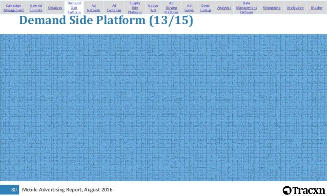 Mobile Advertising Report, August 201681 Demand Side Platform (14/15) Campaign Management New Ad Formats Creatives Demand ...