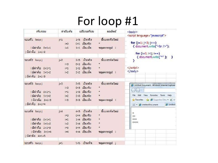 For loop #1<br />