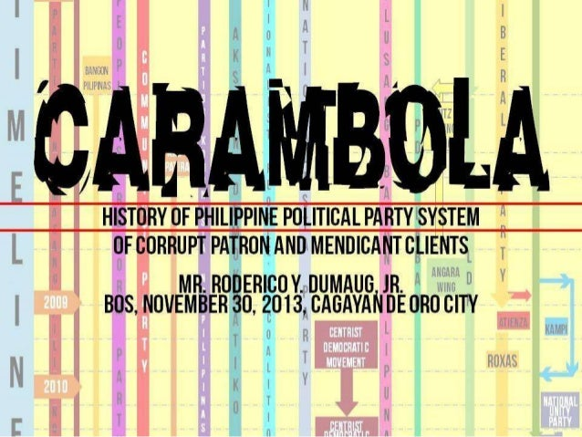 HISTORY OF THE PHILIPPINE POLITICAL PARTY SYSTEM
