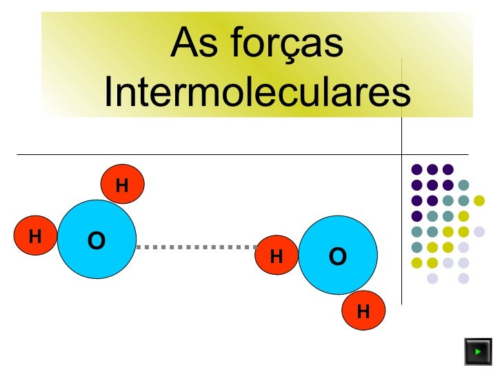 As forças Intermoleculares O H H H H O