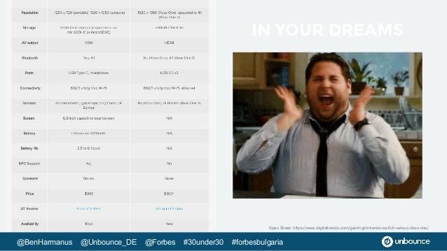 Spec Sheet: https://www.digitaltrends.com/gaming/nintendo-switch-versus-xbox-one/ @BenHarmanus @Unbounce_DE @Forbes #30und...