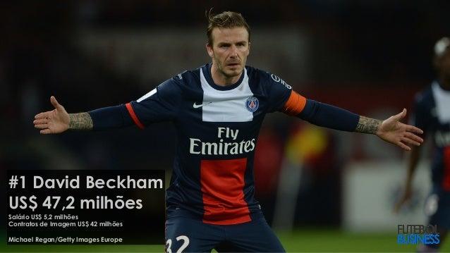 #1 David BeckhamUS$ 47,2 milhõesSalário US$ 5,2 milhõesContratos de Imagem US$ 42 milhõesMichael Regan/Getty Images Europe
