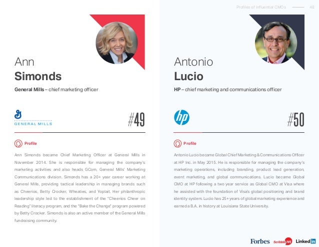 The World's 50 Most Influential CMOs Study 2015