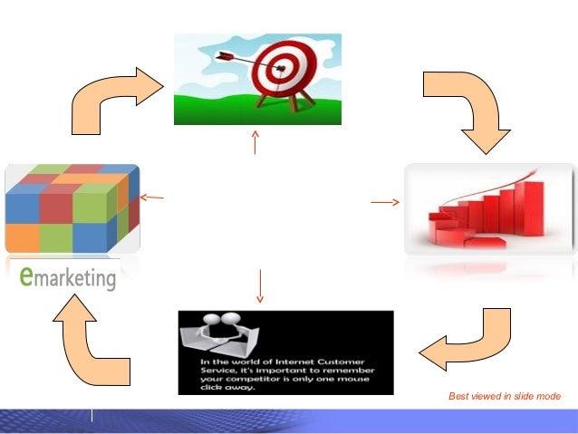 ibm.com          Best viewed in slide mode