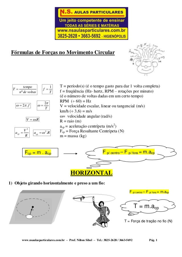 www.nsaulasparticulares.com.br – Prof. Nilton Sihel – Tel.: 3825-2628 / 3663-5692 Pág. 1 Fórmulas de Forças no Movimento C...