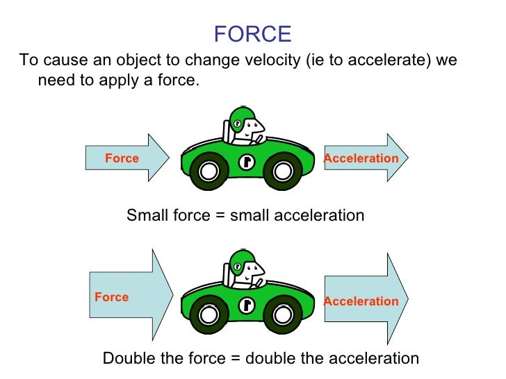 What Can Causes A Car To Pull When Acceleration