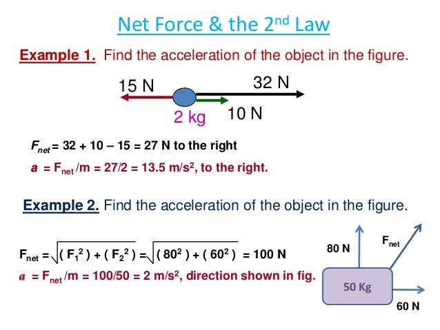 Force and motionis a physics Power point for the 9th grade student – Calculating Net Force Worksheet