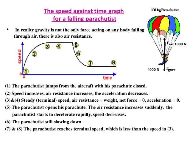 Zero Gravity Terminal Search
