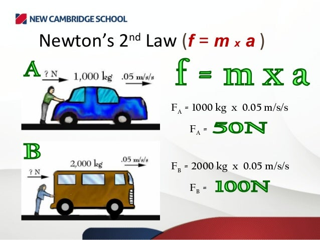 2nd law of motion examples