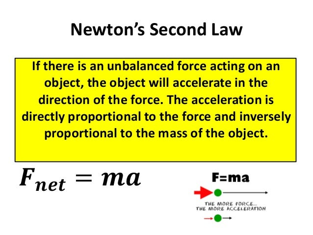 how to solve for acceleration with net force