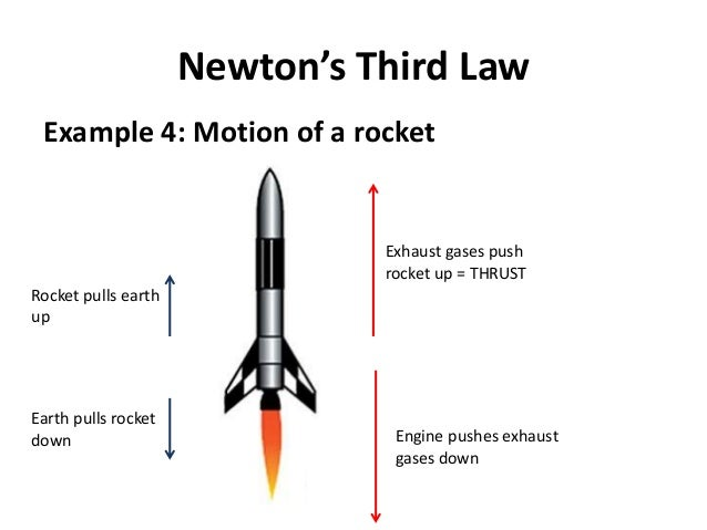 newtons second law of motion newtons third law factors that