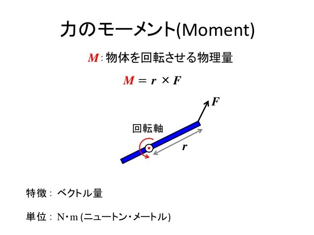 Force and Moment (in Japanese)