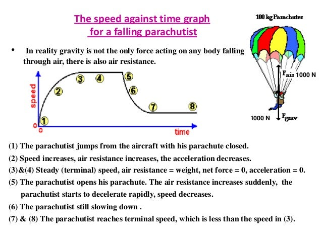 Force and motion – Speed Time Graph Worksheet