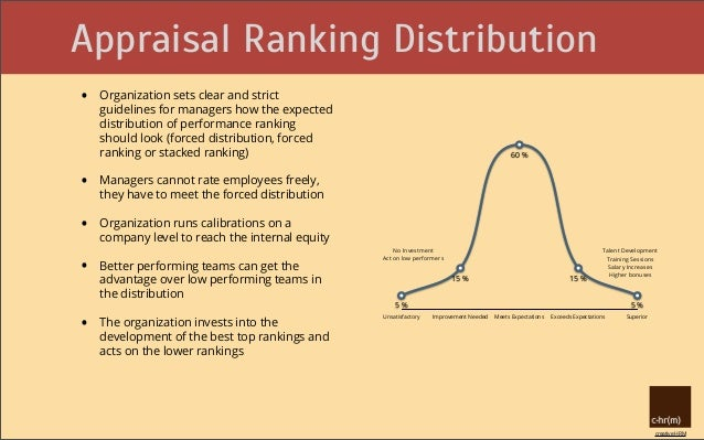 """benefits of a merit rating method of performance appraisal Performance review calibration—building an honest appraisal  it eliminates the issue of one supervisor's """"easy"""" rating  benefits using performance."""