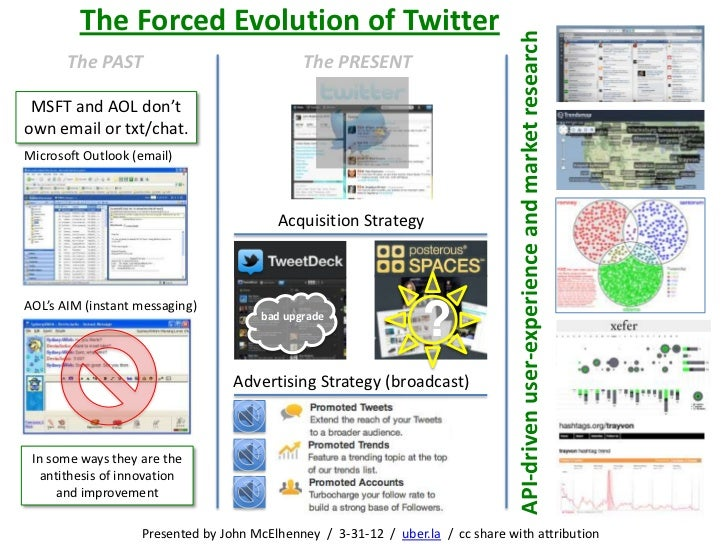 The Forced Evolution of Twitter                                                                                 API-driven...