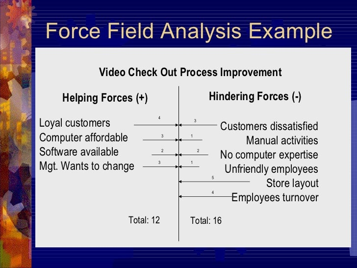 Quantitative Force Analysis Example 2 Manual Guide