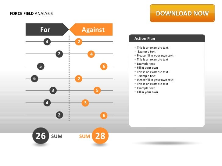 force analysis Will a change project succeed – the force field analysis this tools for change briefing deals with force field analysis – a simple yet powerful technique to consider the forces for and against a given initiative.