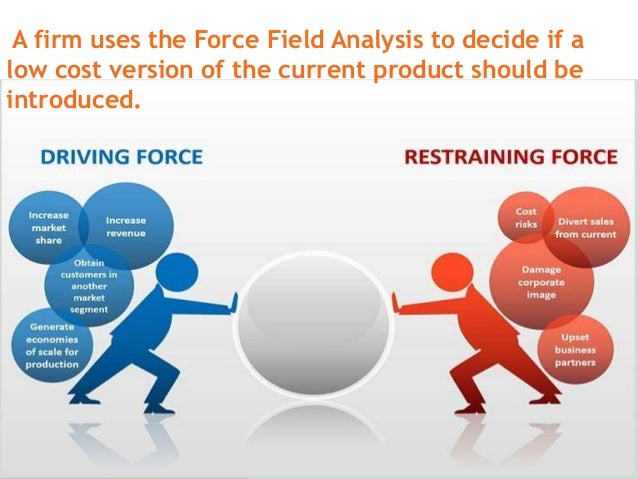 Kurt lewin force field diagram wiring library force field model rh slideshare net kurt lewin force field analysis in nursing kurt lewin force ccuart Choice Image