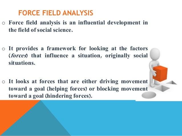 Force Field Model