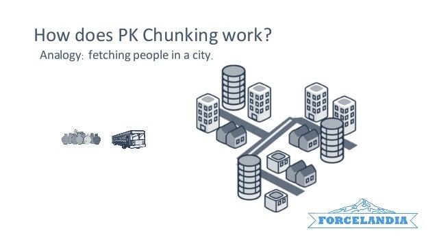 Forcelandia 2016 PK Chunking