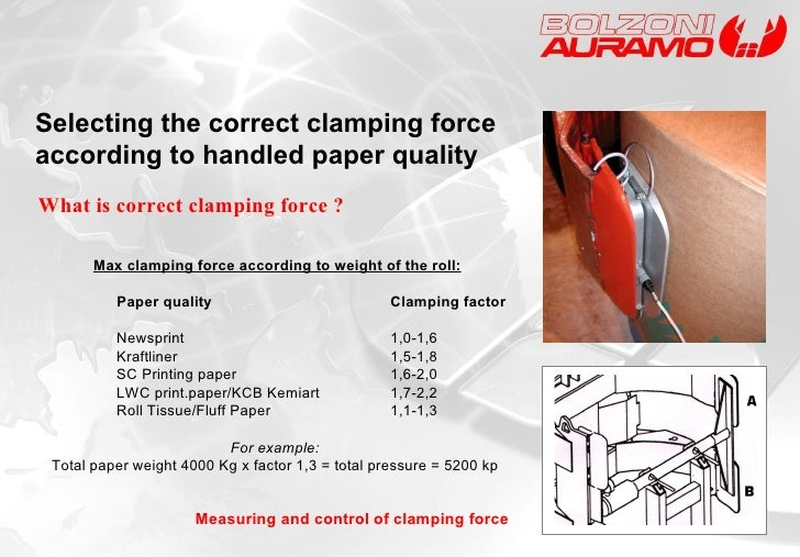 Max clamping force according to weight of the roll: Paper quality Clamping factor Newsprint 1,0-1,6 Kraftliner 1,5-1,8 SC ...