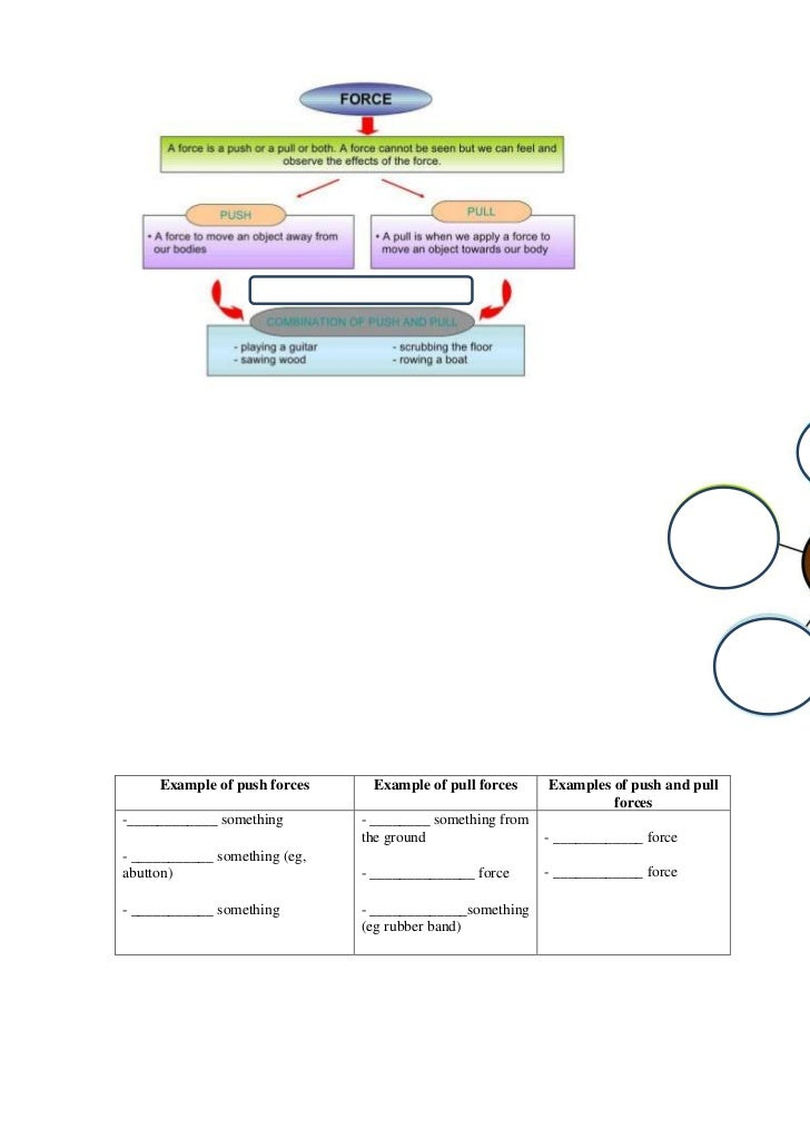 Example of push forces     Example of pull forces     Examples of push and pull                                           ...