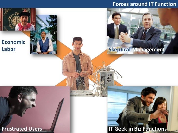 Forces around IT FunctionEconomicLabor              Skeptical ManagementFrustrated Users   IT Geek in Biz Functions