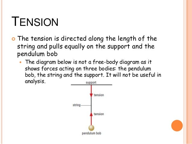 tension diagramme diagrams and friction  diagrams and friction
