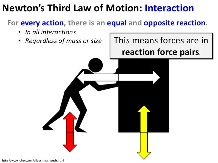 Forces & Changes in Motion