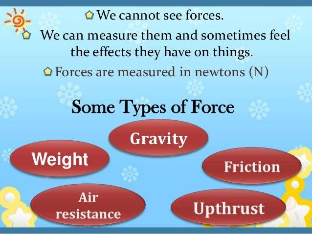 Gravity worksheet middle school pdf