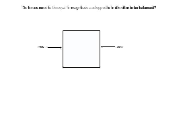 Do forces need to be equal in magnitude and opposite in direction to be balanced?  20 N  20 N