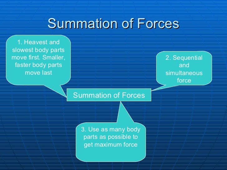 biomechanical principles applied to a volleyball serve What biomechanic factors influence the initiation of a volleyball set  ability to apply force on the ball during a volleyball set  biomechanical principles .