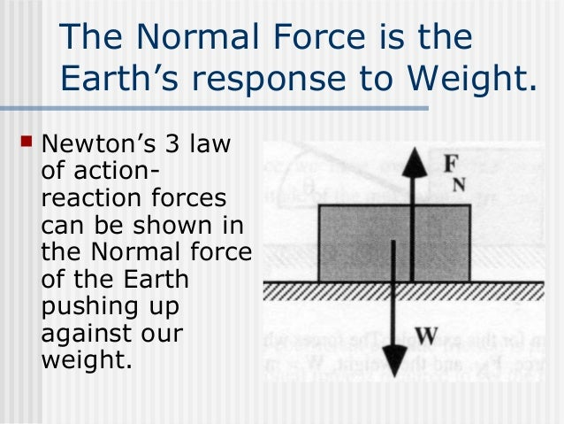 Law Of Action And Reaction