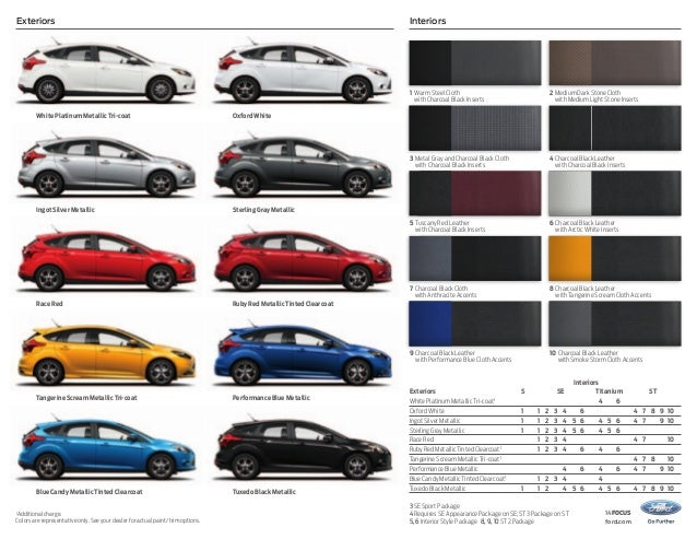 Paint Color New Ford Focus