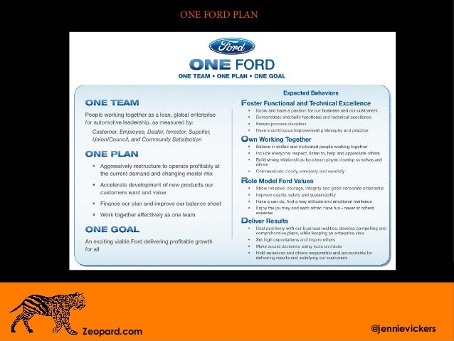 ford business plan review slides