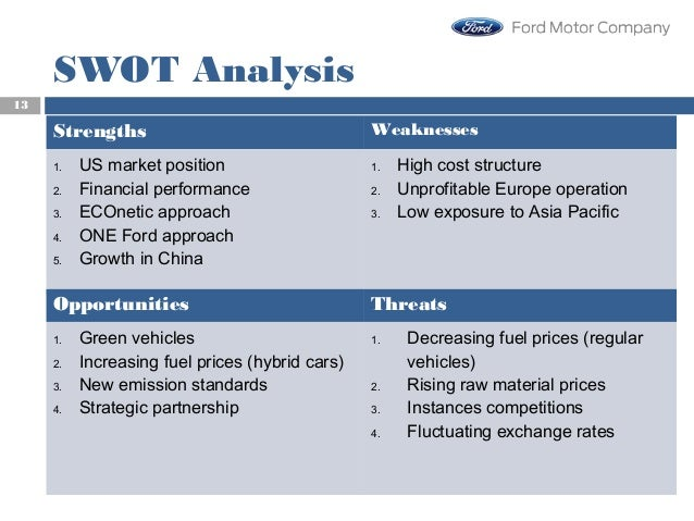 ford swot This toyota swot analysis reveals how one of the most innovative automotive companies used its competitive advantages to become the dominant player in the automotive industry it identifies all the key strengths, weaknesses, opportunities and threats that affect the company the most.